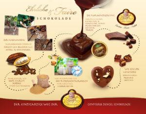 Ehrlich & Fair hergestellte Schokolade. Der Kakao ist direkt von Bauern aus MIttel- und Südamerika